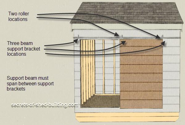 diy sliding shed door