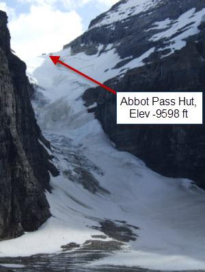 abbott pass hut