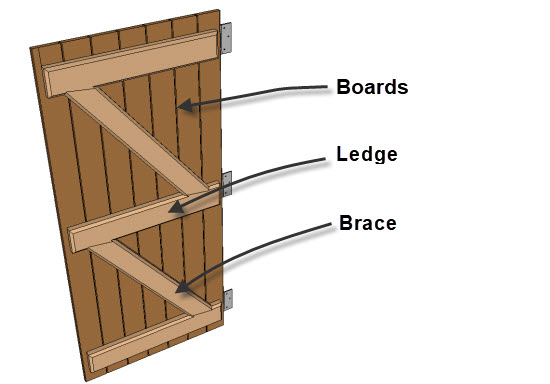 howto build a garden shed door