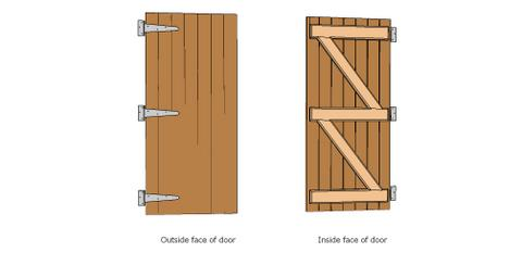 Et voila you now know how to build a shed door!