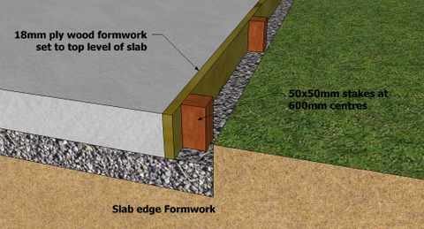 How to build a concrete shed base on a slope
