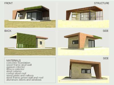 Take A Look At These Conceptual Shed Designs – Modern Garden Shed Plans