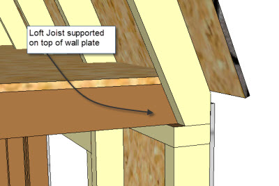 Think about a shed loft to make the most of the space in ...