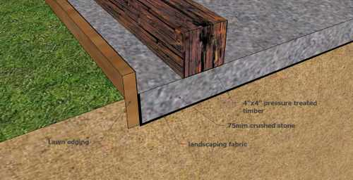 Mini Storage Building Concrete Slab Plans