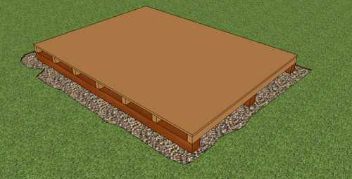 Storage Shed Foundation