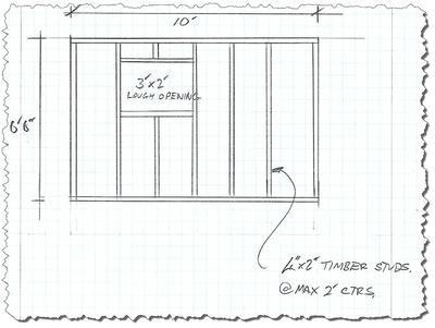 Proposed sketch of Pole Barn infill wall