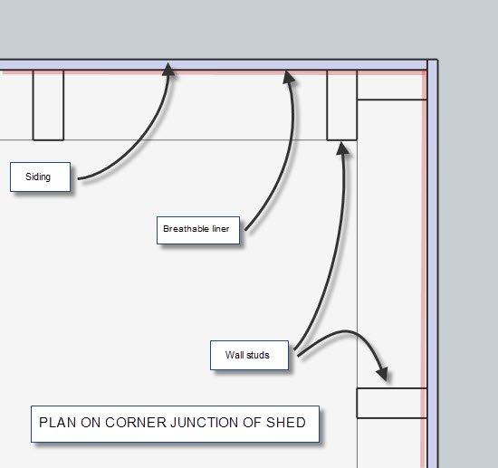 shed corner detail