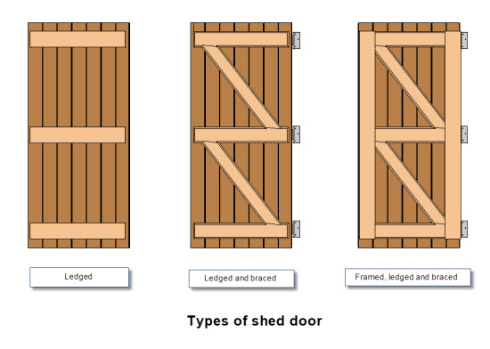 The traditional way of building a shed door that will last for Exterior shed doors design