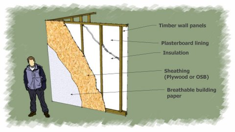 How To Design Shed Walls To Keep The Contents Comfortable