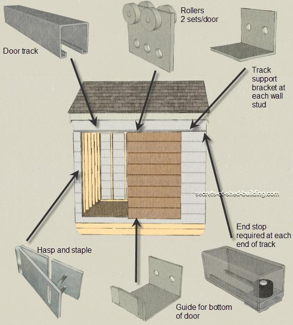 sliding shed door components